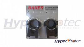 Deux colliers de montage BAUER 25.4mm pour rail 24.5 mm