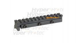 Changez votre rail de 11 mm en 22 mm